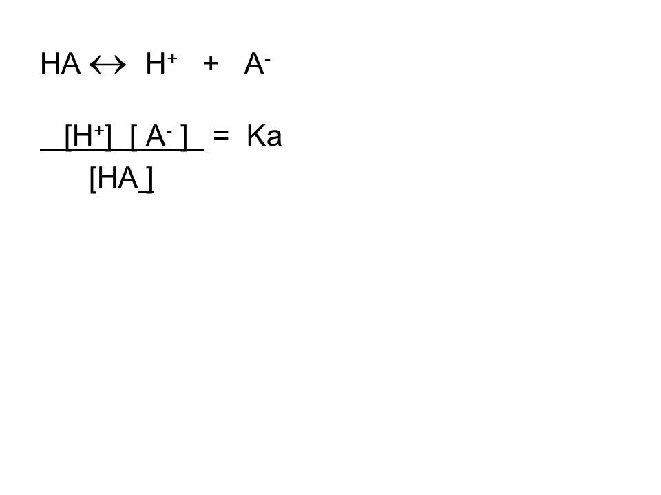 HA  H+ + A- [H+] [ A- ] = Ka [HA ]